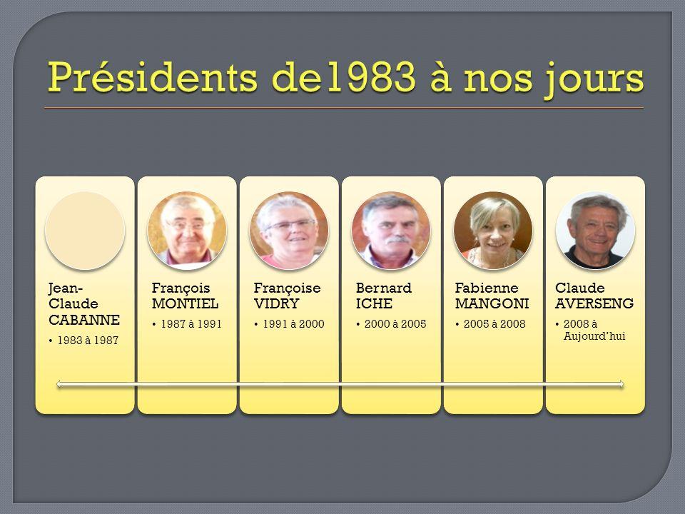 Jean- Claude CABANNE 1983 à 1987 François MONTIEL 1987 à 1991 Françoise VIDRY 1991 à 2000 Bernard ICHE 2000 à 2005 Fabienne MANGONI 2005 à 2008 Claude