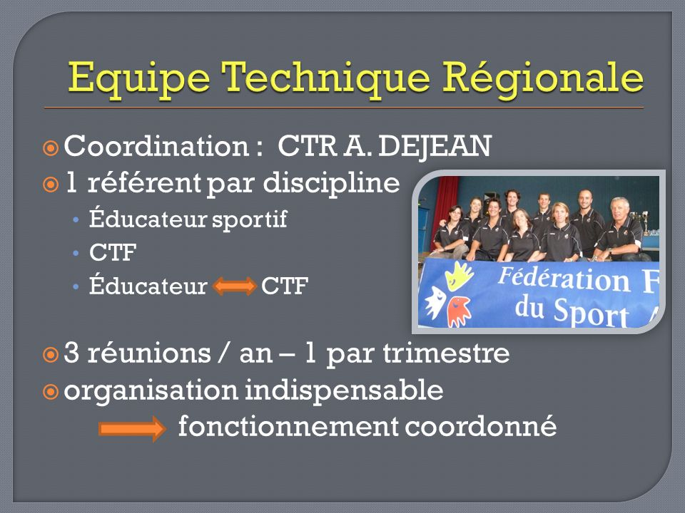 Coordination : CTR A.