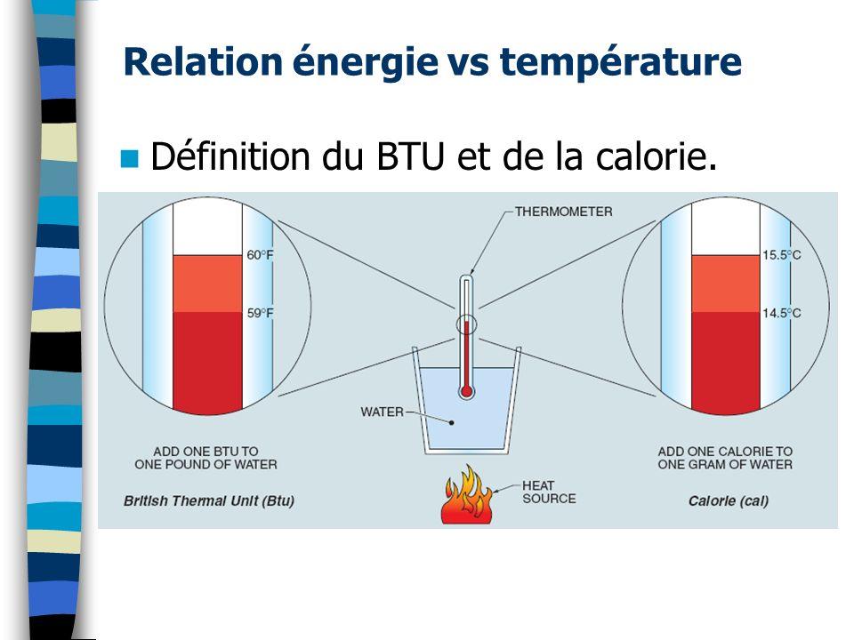 Relation énergie vs température Définition du BTU et de la calorie.