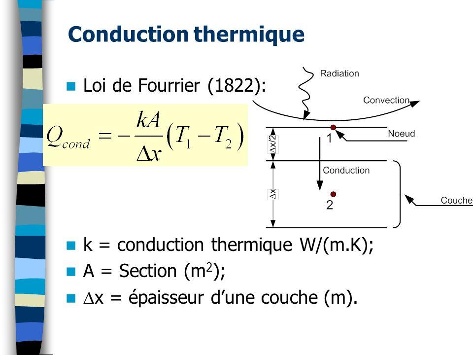 Loi de Fourrier (1822): k = conduction thermique W/(m.K); A = Section (m 2 ); x = épaisseur dune couche (m).
