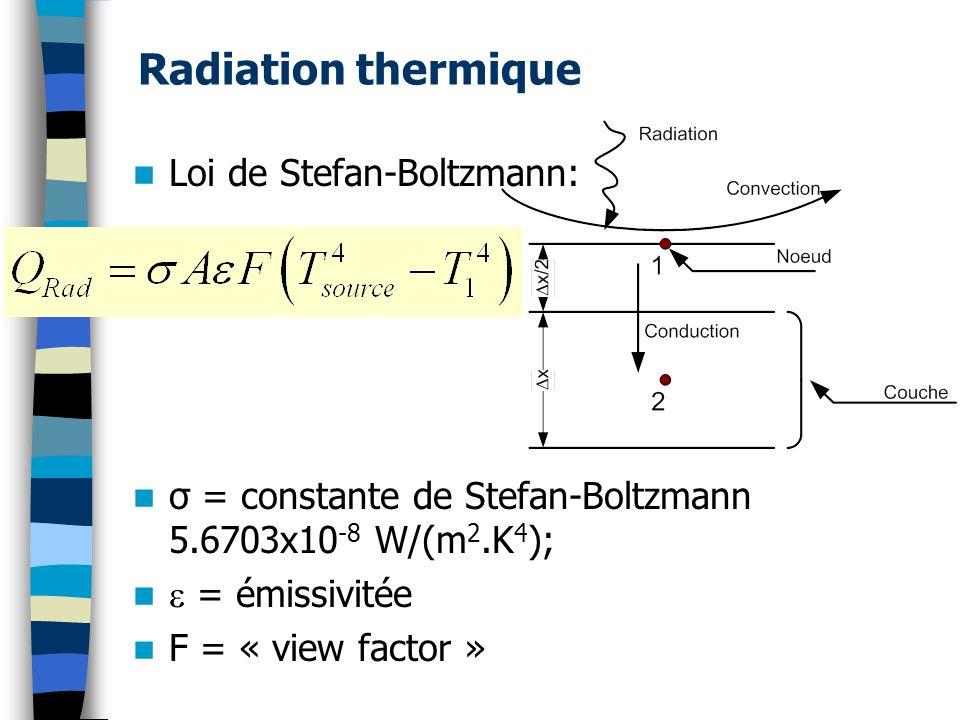 Loi de Stefan-Boltzmann: σ = constante de Stefan-Boltzmann 5.6703x10 -8 W/(m 2.K 4 ); = émissivitée F = « view factor »