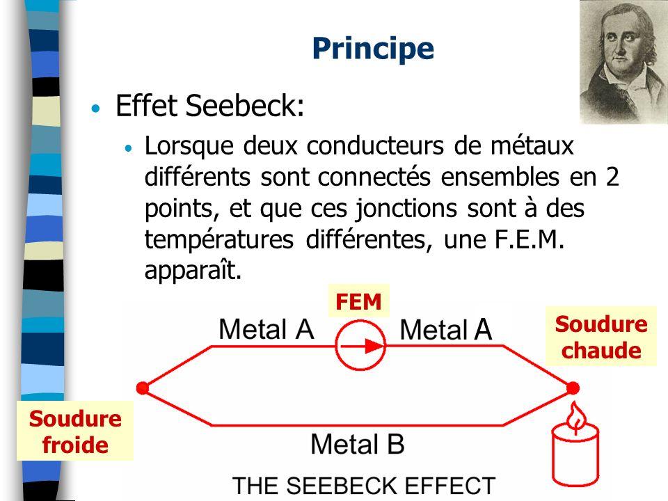 Principe Effet Seebeck: Lorsque deux conducteurs de métaux différents sont connectés ensembles en 2 points, et que ces jonctions sont à des températur