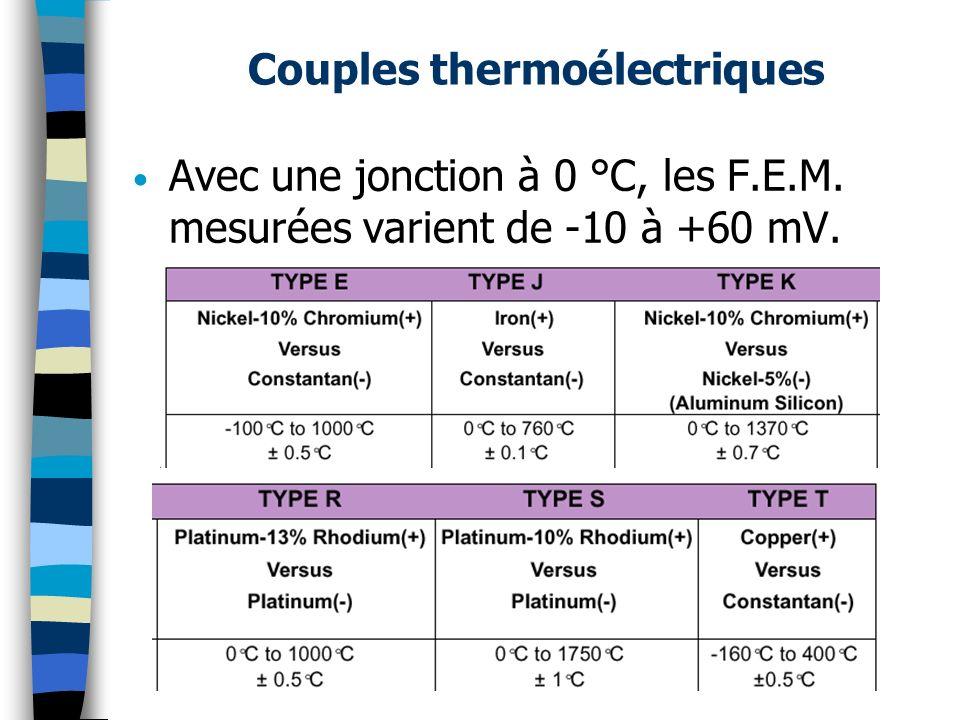 Couples thermoélectriques Avec une jonction à 0 °C, les F.E.M. mesurées varient de -10 à +60 mV.