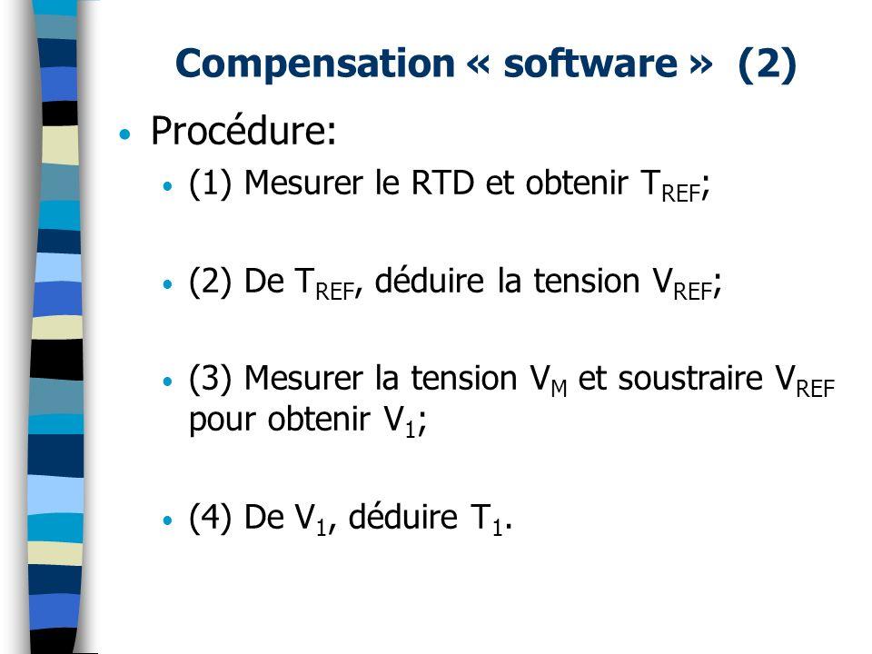 Compensation « software » (2) Procédure: (1) Mesurer le RTD et obtenir T REF ; (2) De T REF, déduire la tension V REF ; (3) Mesurer la tension V M et