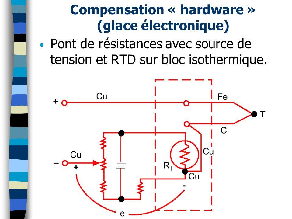 Compensation « hardware » (glace électronique) Pont de résistances avec source de tension et RTD sur bloc isothermique.