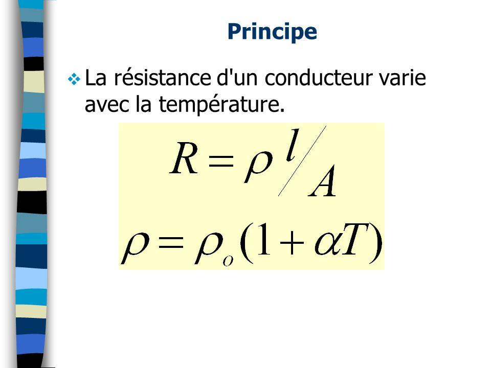 Principe La résistance d'un conducteur varie avec la température.