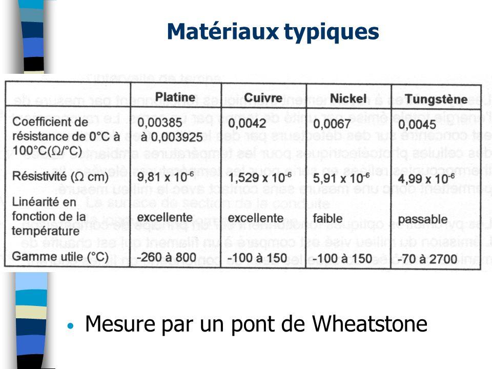 Matériaux typiques Mesure par un pont de Wheatstone