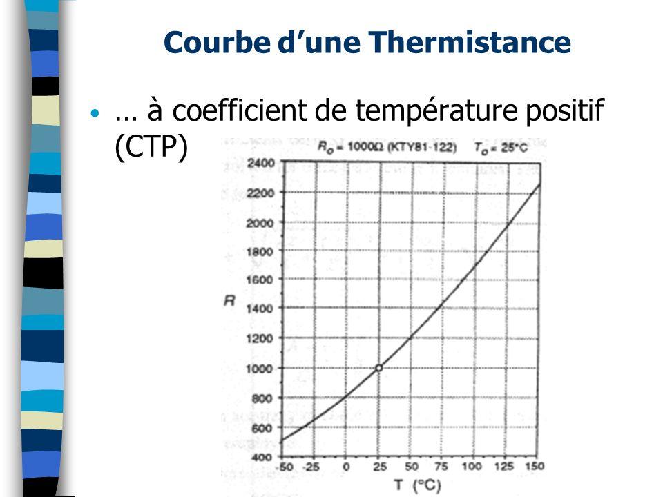 Courbe dune Thermistance … à coefficient de température positif (CTP)