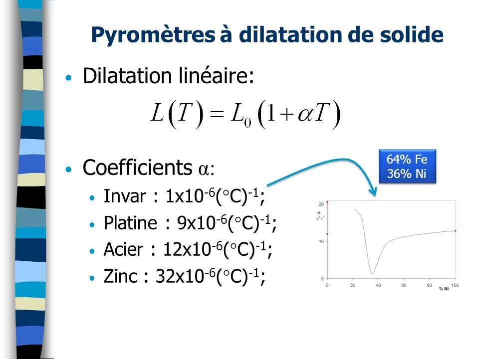 Pyromètres à dilatation de solide Dilatation linéaire: Coefficients α: Invar : 1x10 -6 (°C) -1 ; Platine : 9x10 -6 (°C) -1 ; Acier : 12x10 -6 (°C) -1