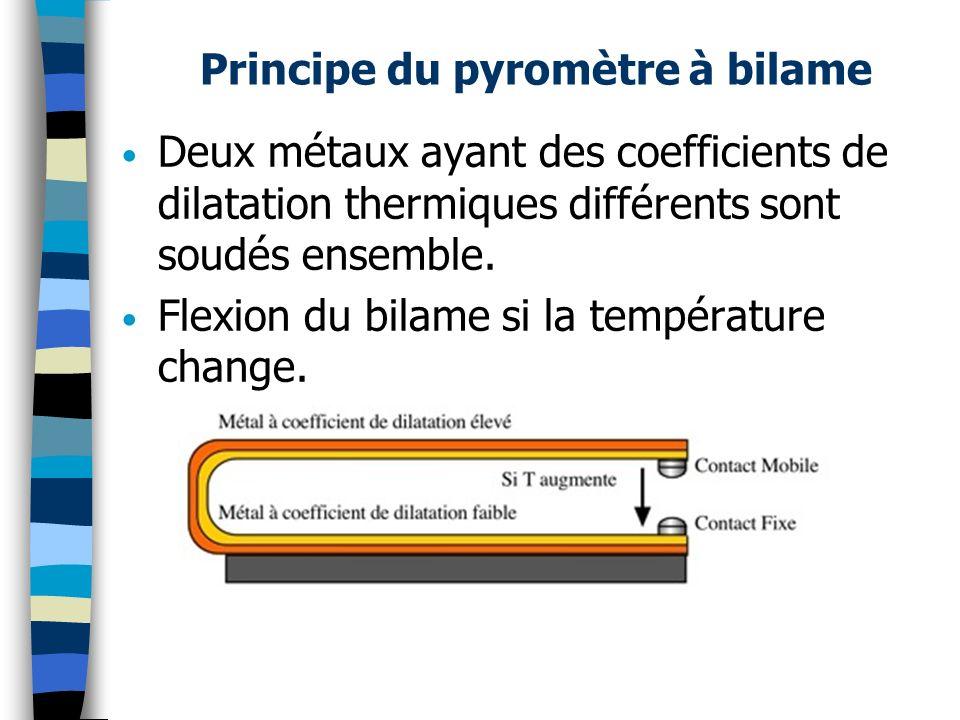 Principe du pyromètre à bilame Deux métaux ayant des coefficients de dilatation thermiques différents sont soudés ensemble. Flexion du bilame si la te