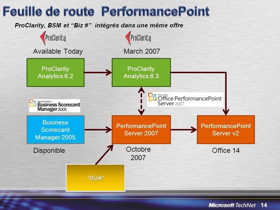 14 ProClarity, BSM et Biz # intégrés dans une même offre ProClarity Analytics 6.2 ProClarity Analytics 6.3 Business Scorecard Manager 2005 Performance