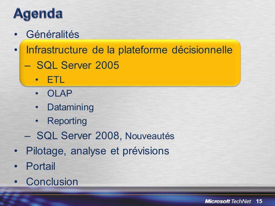 15 Généralités Infrastructure de la plateforme décisionnelle –SQL Server 2005 ETL OLAP Datamining Reporting –SQL Server 2008, Nouveautés Pilotage, ana