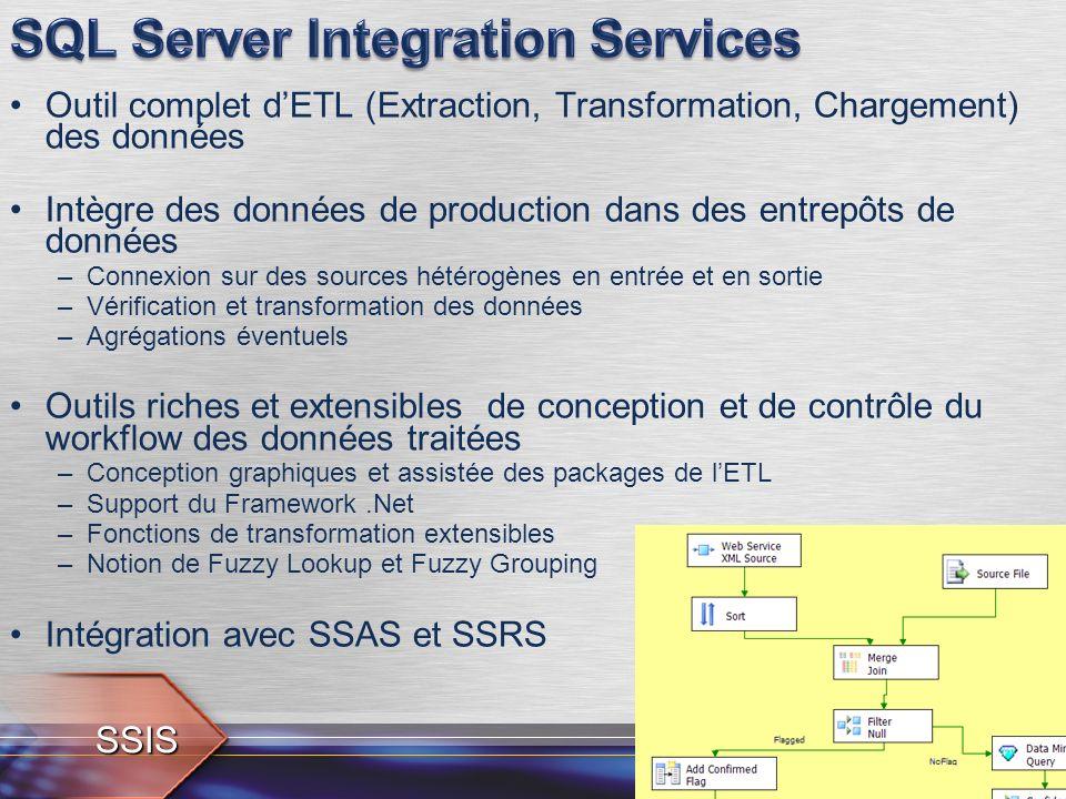 19 Outil complet dETL (Extraction, Transformation, Chargement) des données Intègre des données de production dans des entrepôts de données –Connexion