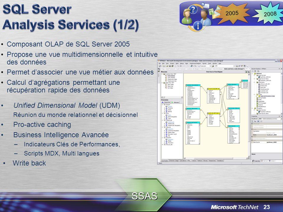 23 Composant OLAP de SQL Server 2005 Propose une vue multidimensionnelle et intuitive des données Permet dassocier une vue métier aux données Calcul d