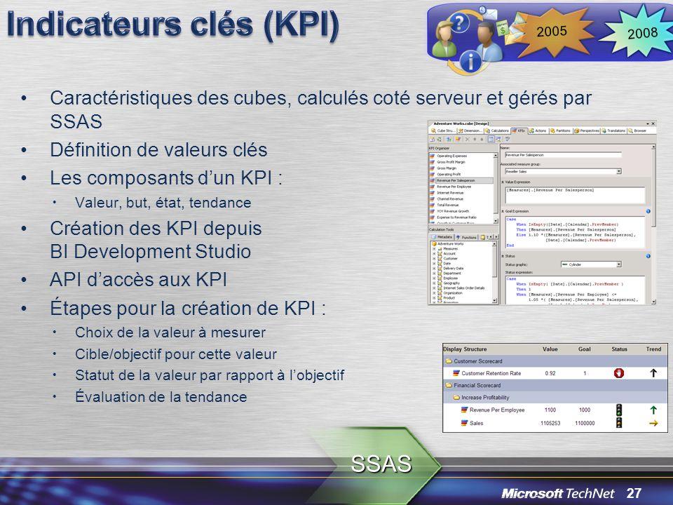 27 Caractéristiques des cubes, calculés coté serveur et gérés par SSAS Définition de valeurs clés Les composants dun KPI : –Valeur, but, état, tendanc