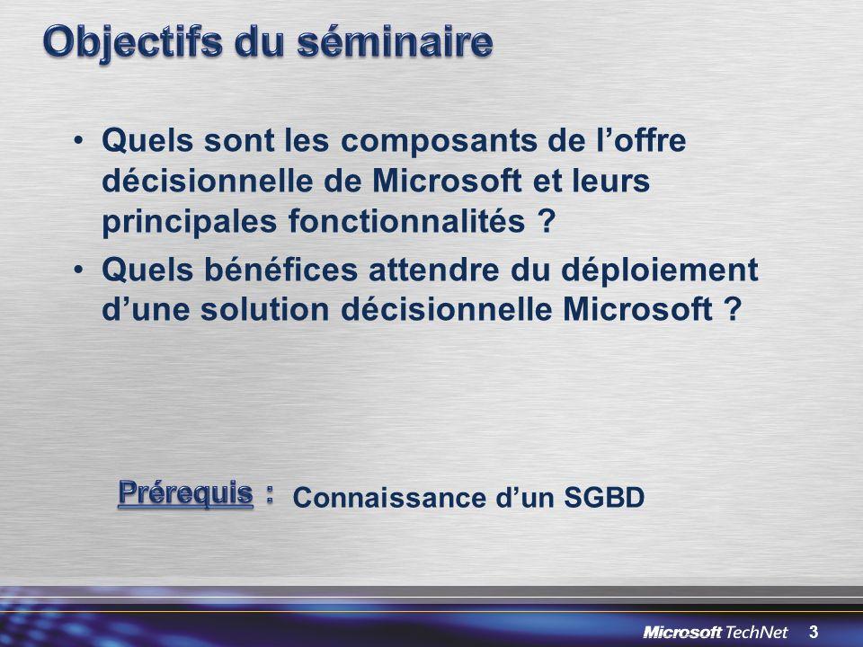 3 Quels sont les composants de loffre décisionnelle de Microsoft et leurs principales fonctionnalités ? Quels bénéfices attendre du déploiement dune s