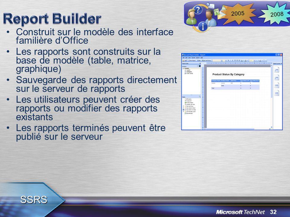 32 Construit sur le modèle des interface familière dOffice Les rapports sont construits sur la base de modèle (table, matrice, graphique) Sauvegarde d
