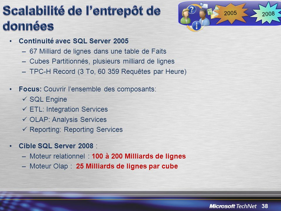 38 Continuité avec SQL Server 2005 –67 Milliard de lignes dans une table de Faits –Cubes Partitionnés, plusieurs milliard de lignes –TPC-H Record (3 T