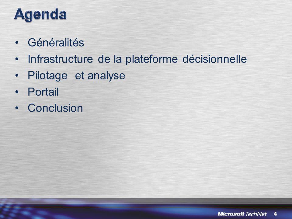 4 Généralités Infrastructure de la plateforme décisionnelle Pilotage et analyse Portail Conclusion