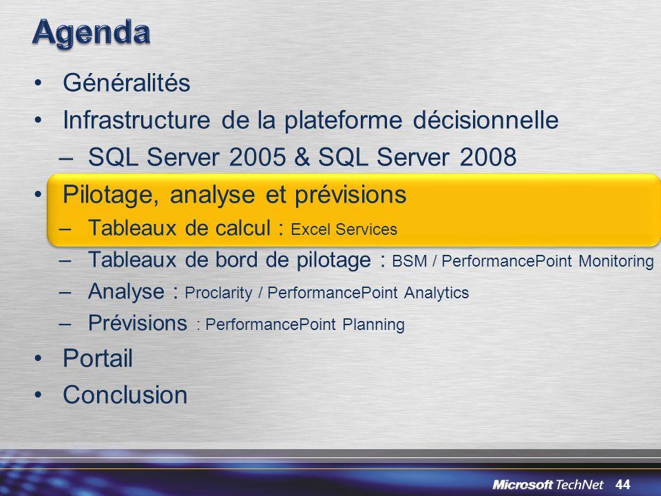 44 Généralités Infrastructure de la plateforme décisionnelle –SQL Server 2005 & SQL Server 2008 Pilotage, analyse et prévisions –Tableaux de calcul :