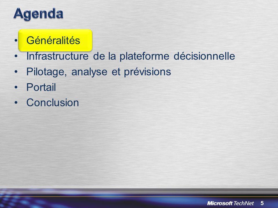 5 Généralités Infrastructure de la plateforme décisionnelle Pilotage, analyse et prévisions Portail Conclusion