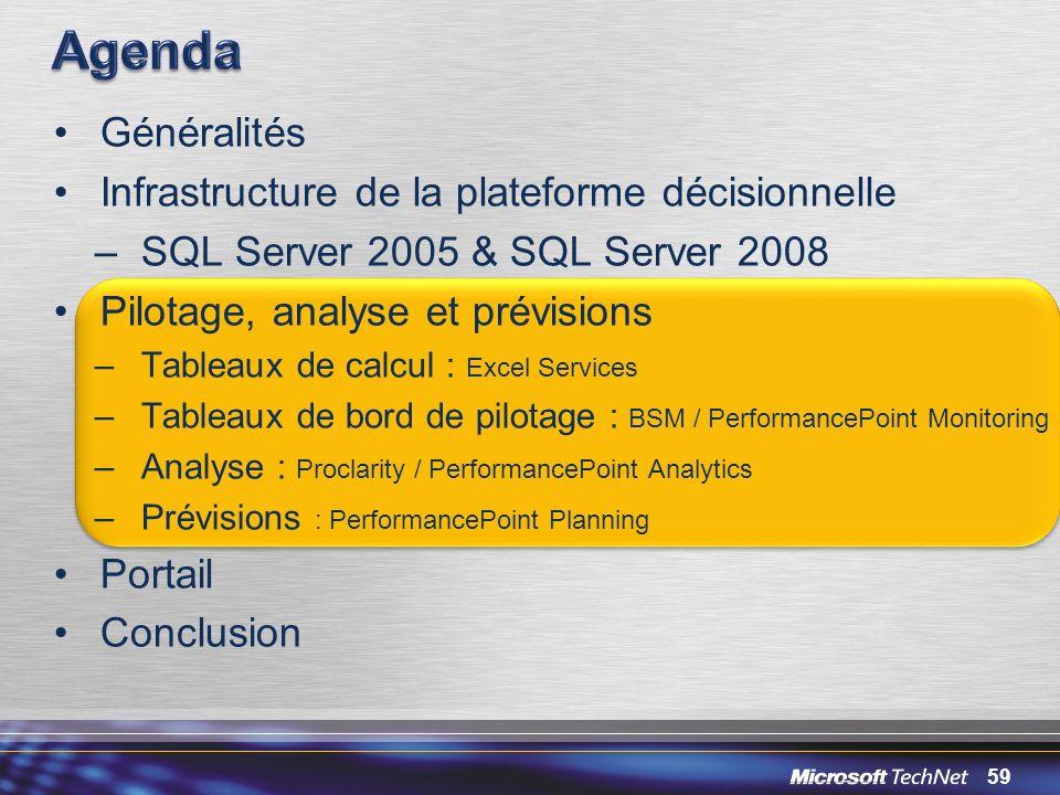 59 Généralités Infrastructure de la plateforme décisionnelle –SQL Server 2005 & SQL Server 2008 Pilotage, analyse et prévisions –Tableaux de calcul :