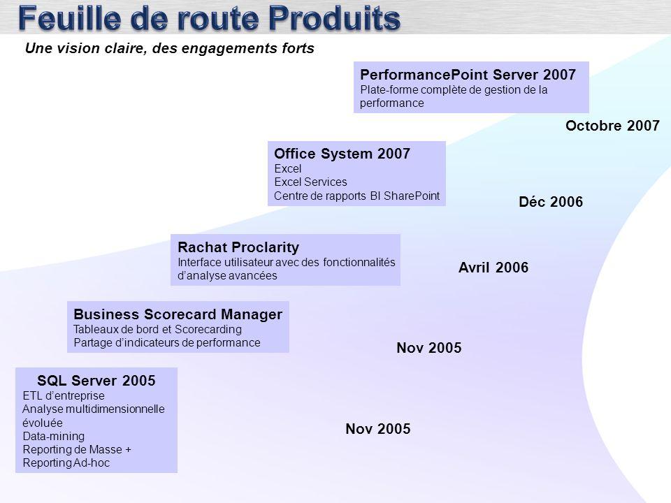 8 SQL Server 2005 ETL dentreprise Analyse multidimensionnelle évoluée Data-mining Reporting de Masse + Reporting Ad-hoc Business Scorecard Manager Tab