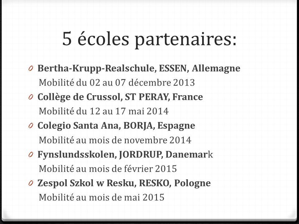 5 écoles partenaires: 0 Bertha-Krupp-Realschule, ESSEN, Allemagne Mobilité du 02 au 07 décembre 2013 0 Collège de Crussol, ST PERAY, France Mobilité d