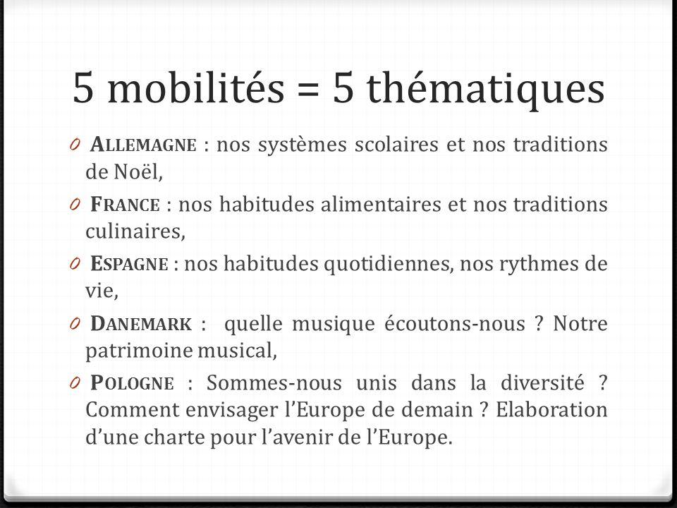 5 mobilités = 5 thématiques 0 A LLEMAGNE : nos systèmes scolaires et nos traditions de Noël, 0 F RANCE : nos habitudes alimentaires et nos traditions