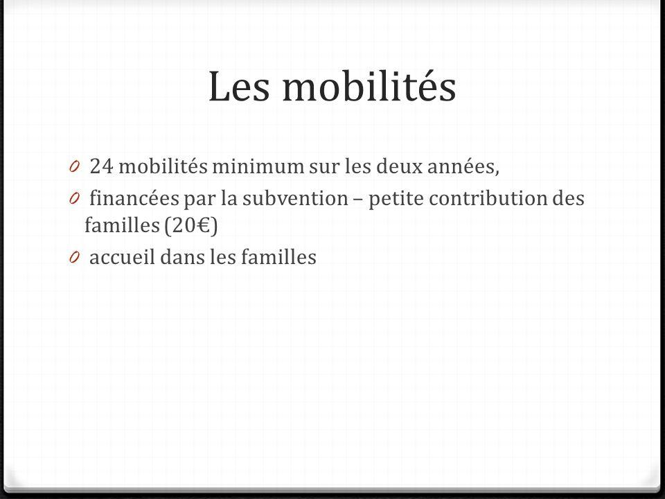 Les mobilités 0 24 mobilités minimum sur les deux années, 0 financées par la subvention – petite contribution des familles (20) 0 accueil dans les fam