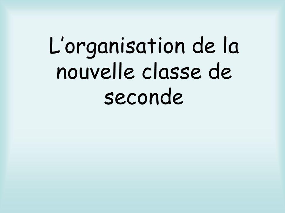 Les enseignements communs Français 4h maths 4h histoire-géo 3h ECJS 0.5h LV I 3h LV II 3h EPS 2h SVT 1.5h Physique 3h