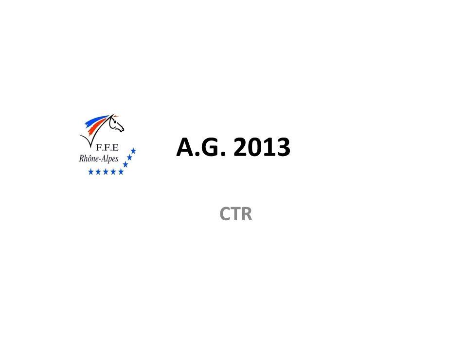 CEP Servent de validation à la pratique du BPJEPS 2010 2011 2012 2013 CEP 1 57 28 70 83 CEP 2 Eq.