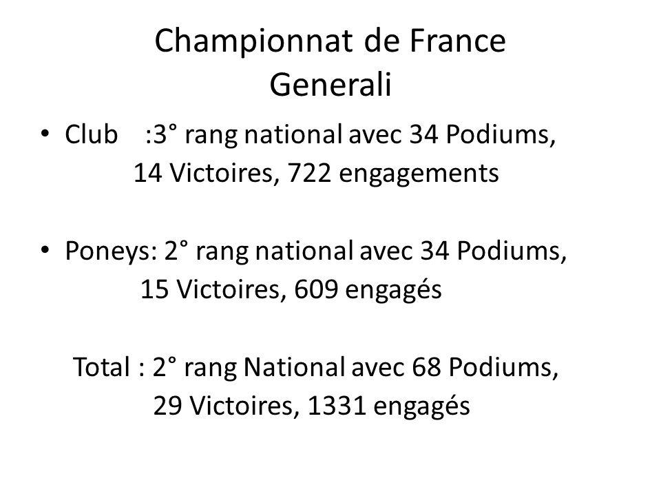 Championnat de France Grand Tournoi Polo : 7 Podiums, 1 Victoire Pony Games : 6 Podiums, 1 Victoire Horse Ball : 16 Podiums, 4Victoires Total : 73 équipes engagés, 29 Podiums, 6 Victoires