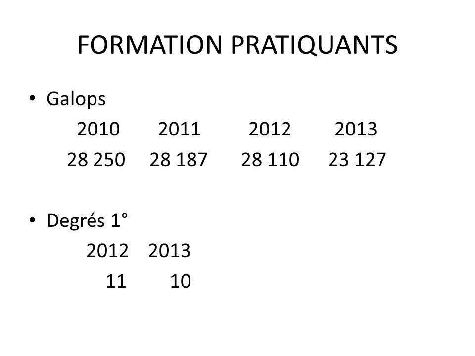 FORMATION Officiels de compétition Continue enseignants ENE (Dressage, CCE, CSO, formation de formateurs BP)