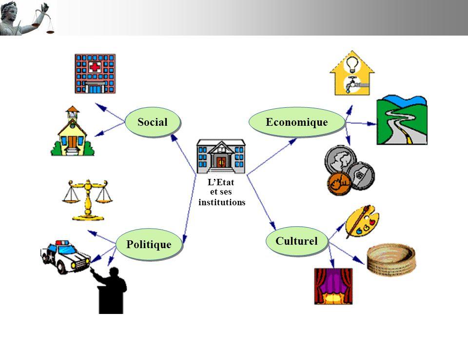Social Economique Politique Culturel institutions LEtat et ses Les citoyens ont besoin dun ordre social