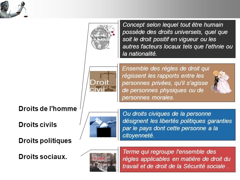 Droits de l'homme Droits civils Droits politiques Droits sociaux. Ou droits civiques de la personne désignent les libertés politiques garanties par le