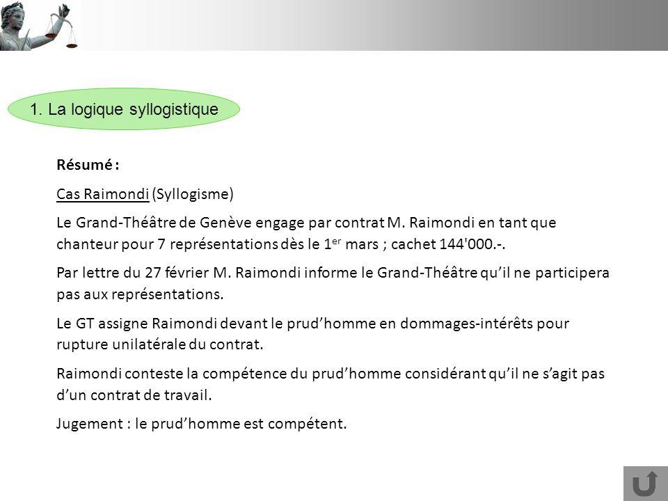 1. La logique syllogistique Résumé : Cas Raimondi (Syllogisme) Le Grand-Théâtre de Genève engage par contrat M. Raimondi en tant que chanteur pour 7 r
