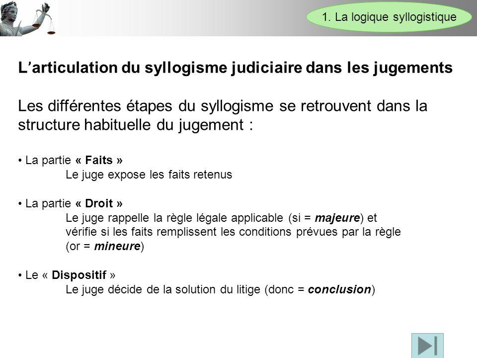 L ' articulation du syllogisme judiciaire dans les jugements Les différentes étapes du syllogisme se retrouvent dans la structure habituelle du jugeme