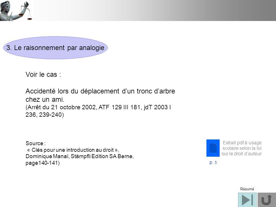 3. Le raisonnement par analogie Voir le cas : Accidenté lors du déplacement dun tronc darbre chez un ami. (Arrêt du 21 octobre 2002, ATF 129 III 181,