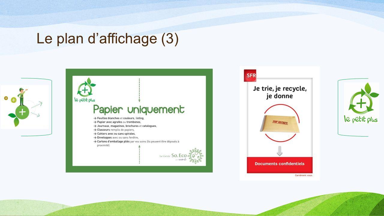Le plan daffichage (3)