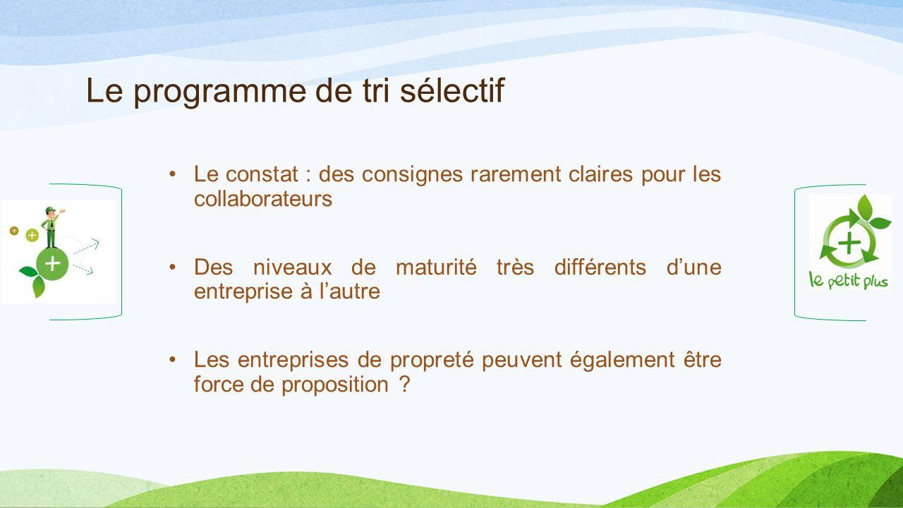 Le programme de tri sélectif Le constat : des consignes rarement claires pour les collaborateurs Des niveaux de maturité très différents dune entreprise à lautre Les entreprises de propreté peuvent également être force de proposition