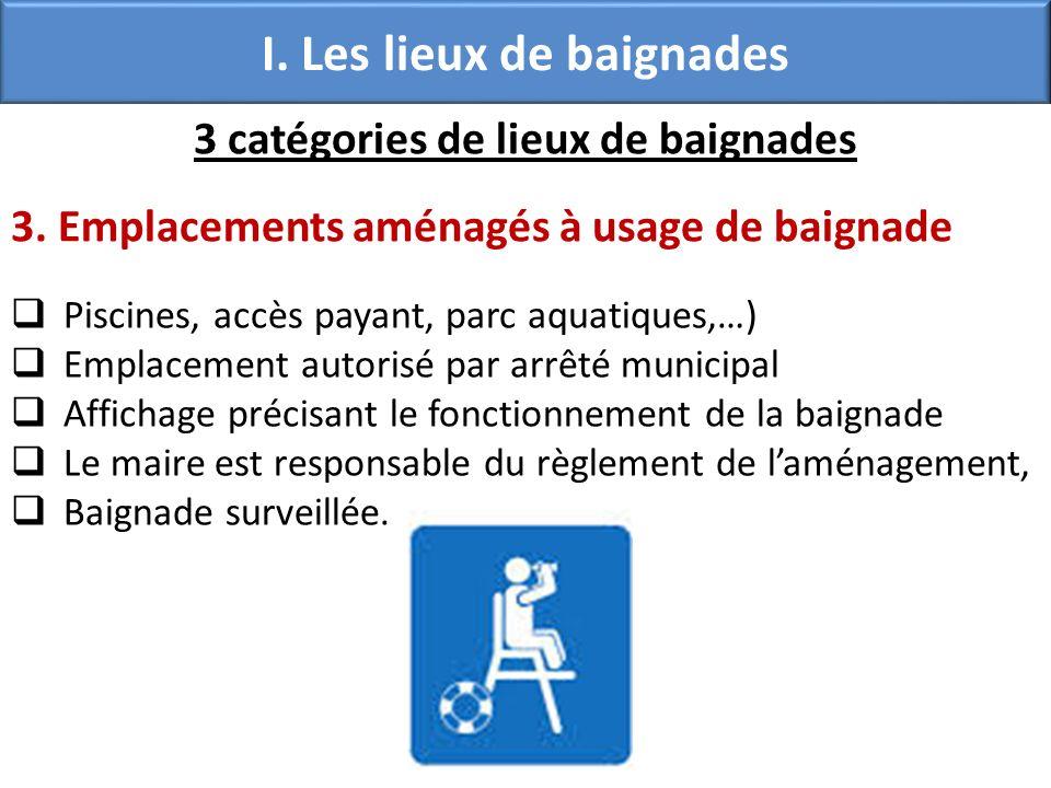 I. Les lieux de baignades 3 catégories de lieux de baignades 3. Emplacements aménagés à usage de baignade Piscines, accès payant, parc aquatiques,…) E