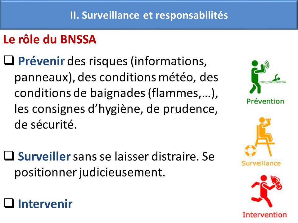 Le rôle du BNSSA Prévenir des risques (informations, panneaux), des conditions météo, des conditions de baignades (flammes,…), les consignes dhygiène, de prudence, de sécurité.