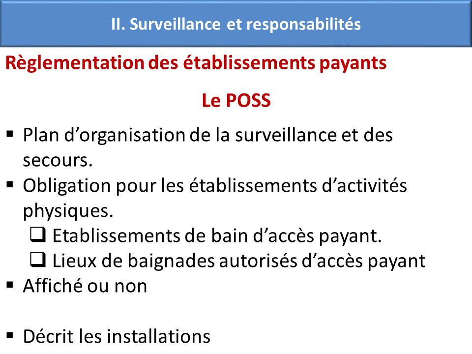 Règlementation des établissements payants Le POSS Plan dorganisation de la surveillance et des secours. Obligation pour les établissements dactivités