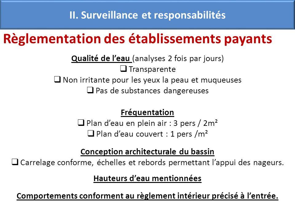 Règlementation des établissements payants Qualité de leau (analyses 2 fois par jours) Transparente Non irritante pour les yeux la peau et muqueuses Pa