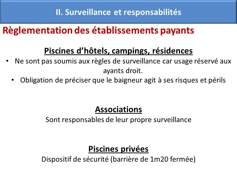 Règlementation des établissements payants Piscines dhôtels, campings, résidences Ne sont pas soumis aux règles de surveillance car usage réservé aux ayants droit.