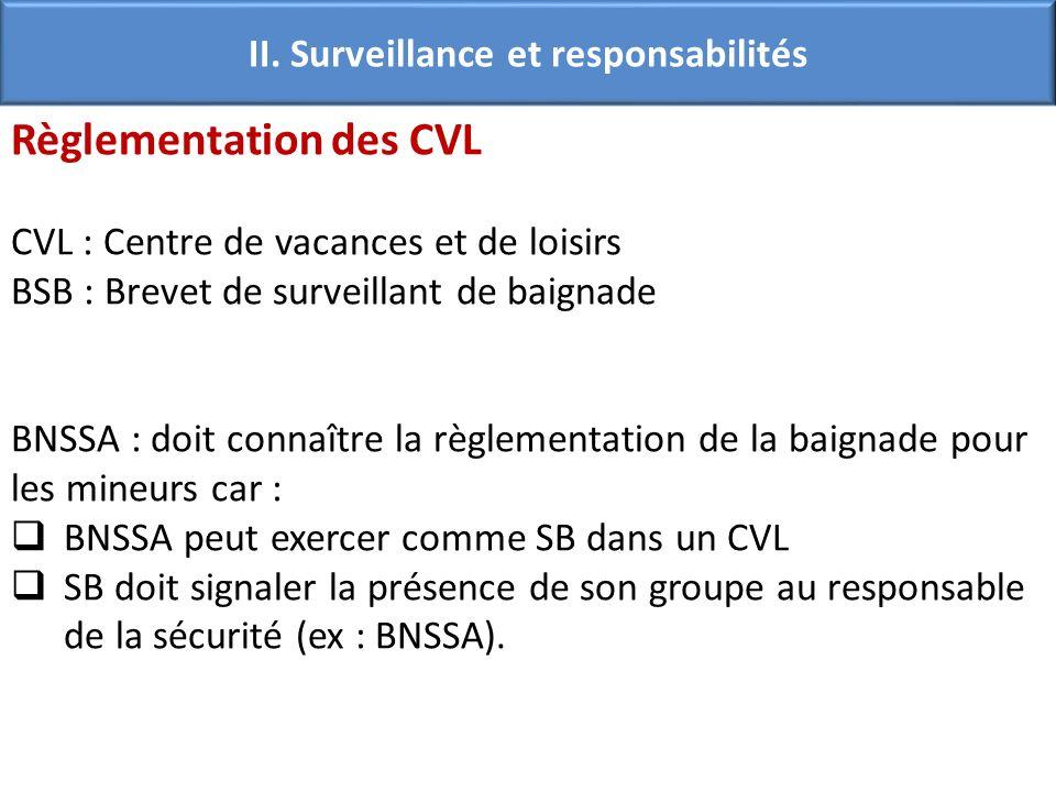 Règlementation des CVL CVL : Centre de vacances et de loisirs BSB : Brevet de surveillant de baignade BNSSA : doit connaître la règlementation de la baignade pour les mineurs car : BNSSA peut exercer comme SB dans un CVL SB doit signaler la présence de son groupe au responsable de la sécurité (ex : BNSSA).