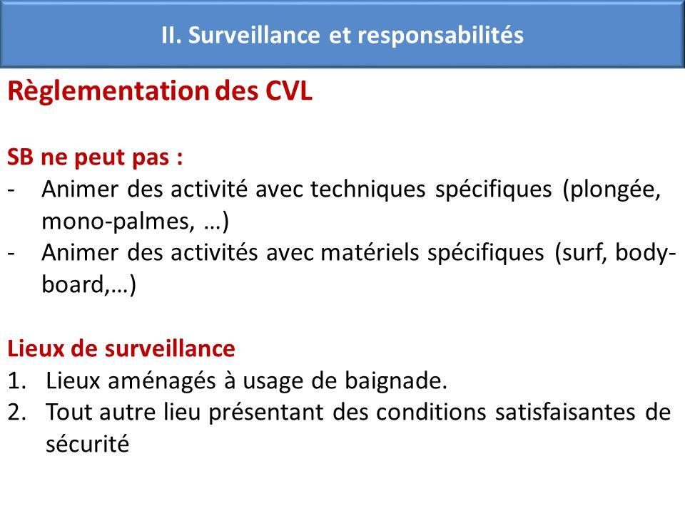Règlementation des CVL SB ne peut pas : -Animer des activité avec techniques spécifiques (plongée, mono-palmes, …) -Animer des activités avec matériels spécifiques (surf, body- board,…) Lieux de surveillance 1.Lieux aménagés à usage de baignade.