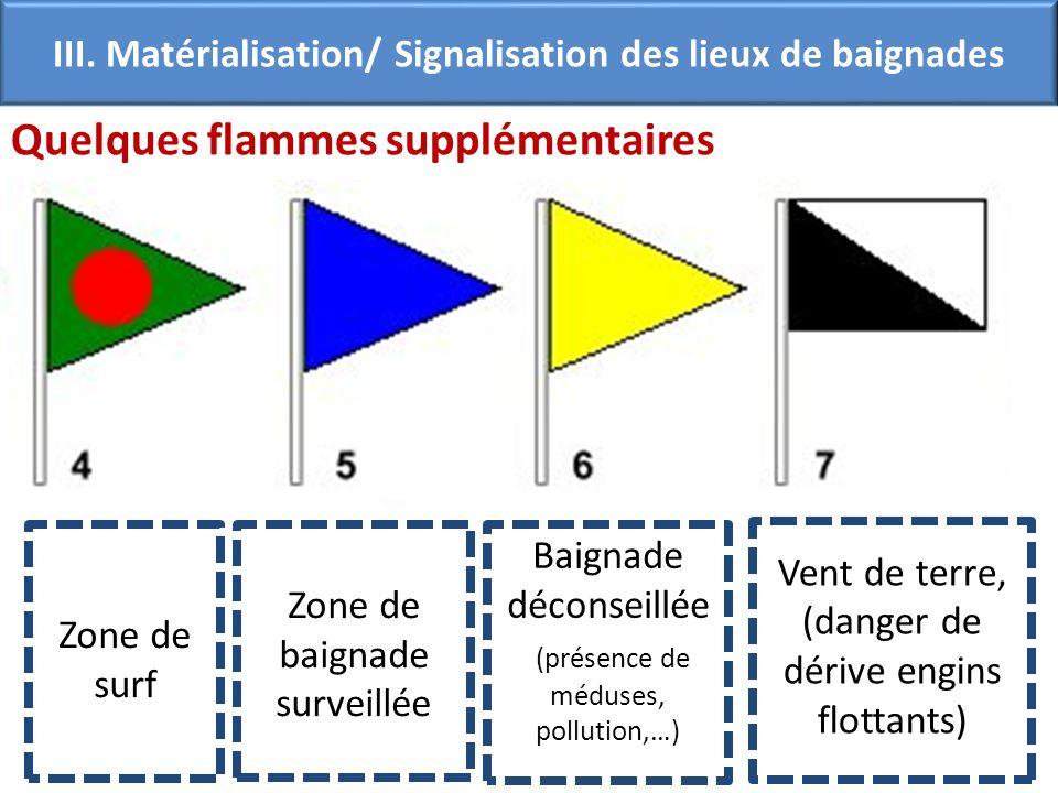 Quelques flammes supplémentaires Zone de surf Zone de baignade surveillée Baignade déconseillée (présence de méduses, pollution,…) Vent de terre, (danger de dérive engins flottants) III.