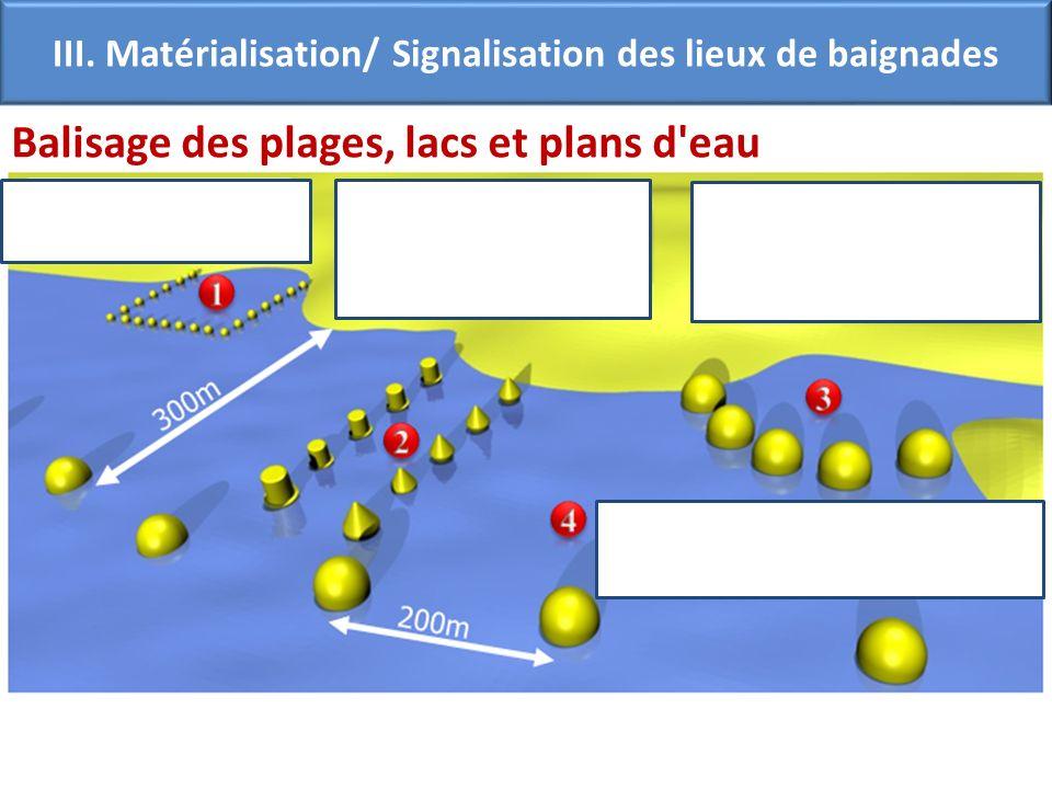 Balisage des plages, lacs et plans d'eau chenaux traversiers (25m de large sur 300m) interdits aux baigneurs et non surveillés. Zones réservées aux ba